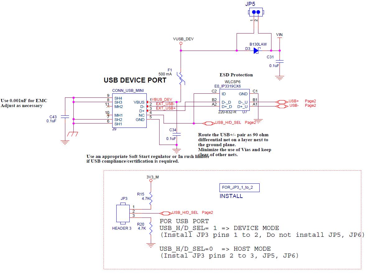Functional Description Xpico 200 Series Usb Port Schematic Device Interface Example