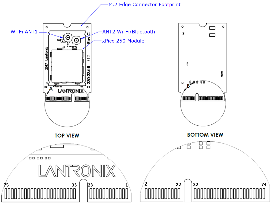 Functional Description Xpico 200 Series Serial Cable Pinout In Addition 9 Pin To 25 Rs232 Diagram Edge Connector And Signal Location